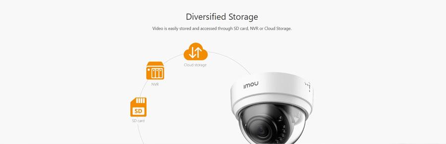 Video được lưu trữ và truy cập dễ dàng thông qua thẻ SD, NVR hoặc Cloud Storage