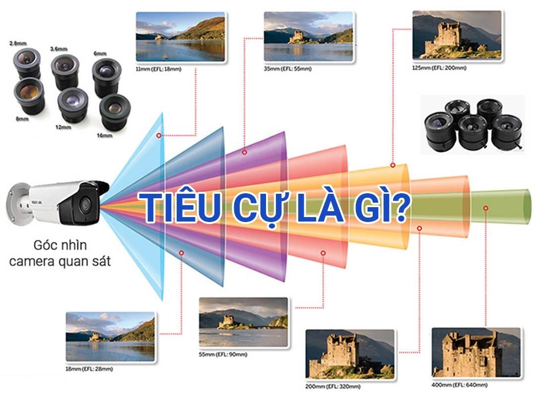 Tiêu cự camera (tiêu cự ống kính – Lens Focal Length) là khoảng cách giữa ống kính và vị trí của cảm biến hình ảnh của camera. Tiêu cự thường có đơn vị tính là milimet (mm).